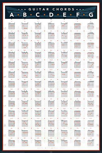 Guitar guitar chords images : Guitar Chords Posters at AllPosters.com