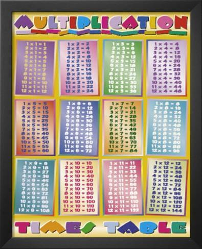 Number Names Worksheets times tables print out : Math Multiplication Tables. Laminated Times Tables Math ...