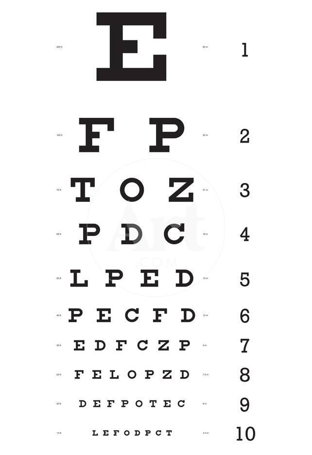 Eye Chart 10 Line Reference Poster Poster At Allposters