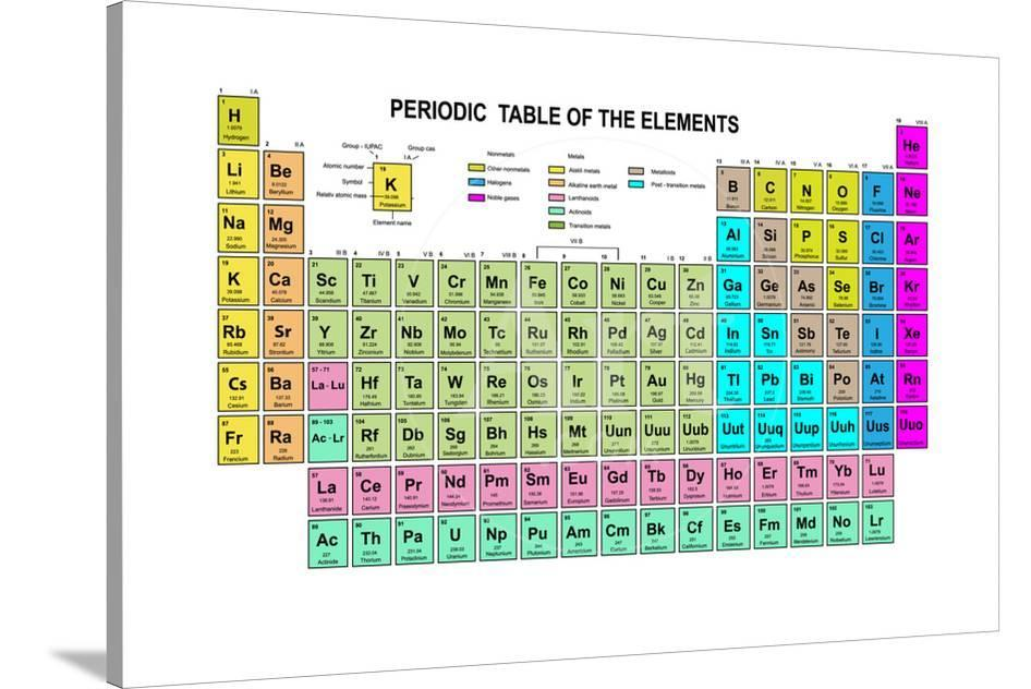 Periodic table of the elements with atomic number symbol and weight periodic table of the elements with atomic number symbol and weight prints by charobnica at allposters urtaz Image collections