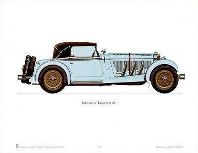 https://imgc.allpostersimages.com/img/posters/1928-mercedes-benz_u-L-E81NA0.jpg?p=0