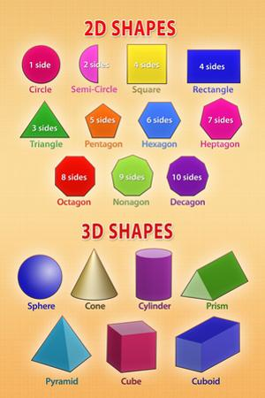 2D and 3D Shapes Educational Chart Plastic Sign
