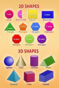 2D and 3D Shapes Educational Chart