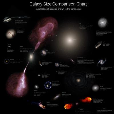 https://imgc.allpostersimages.com/img/posters/a-selection-of-galaxies-shown-to-the-same-scale_u-L-PN8VDS0.jpg?artPerspective=n