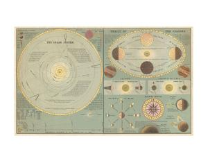 Chart of the Solar System and the Theory of Seasons, 1873 by Adam and Charles Black