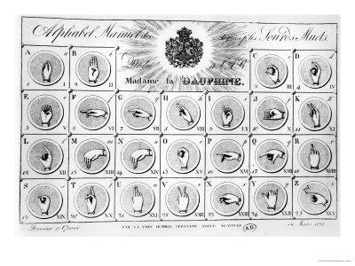 Sign Language Alphabet, 1827