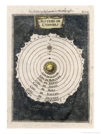 The Pre-Copernican System of the Planets