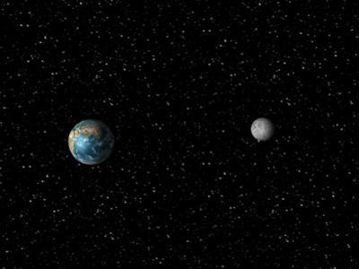 The Earth and Moon from Space (Not to Scale)