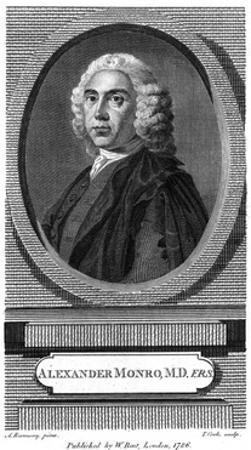 Alexander Monro (Elder)