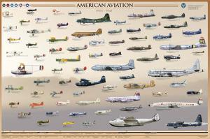 American Aviation - Early Years (1903-1945)