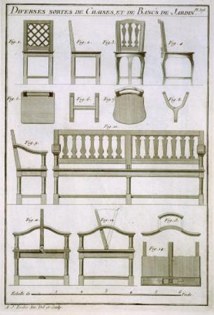 Designs for Wooden Chairs and Benches for the Garden, from 'L'Art du Menuisier', pub. 1769-74