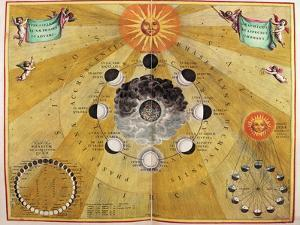 Phases of the Moon, from The Celestial Atlas, or the Harmony of the Universe by Andreas Cellarius