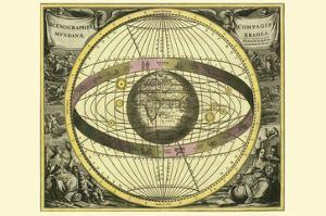 Scenographia Compagis Mundanae Brahea by Andreas Cellarius