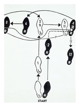 "Dance Diagram [2] [Fox Trot: ""The Double Twinkle—Man], 1962 by Andy Warhol"