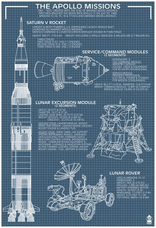 https://imgc.allpostersimages.com/img/posters/apollo-missions-blueprint-poster_u-L-F7OUY60.jpg?artPerspective=n