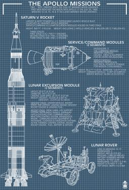 Apollo Missions - Blueprint Poster