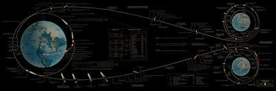 Apollo Trajectory Plot High Quality Educational Poster