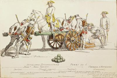 https://imgc.allpostersimages.com/img/posters/artillery-of-the-royal-regiment-of-tuscany_u-L-PRLGTP0.jpg?p=0
