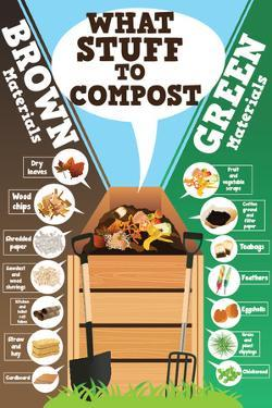 A Vector Illustration of What Stuff to Compost Infographic by Artisticco LLC