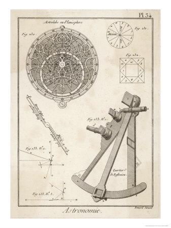 https://imgc.allpostersimages.com/img/posters/astrolabe-and-quadrant_u-L-ORI860.jpg?artPerspective=n