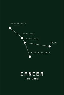 Astrology Chart Cancer