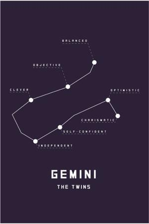Astrology Chart Gemini