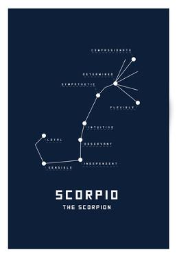 Astrology Chart Scorpio