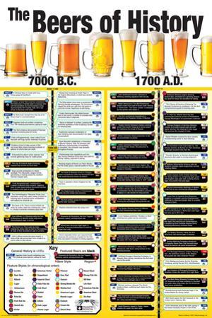 Beers of History