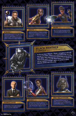 Black Panther - Bios