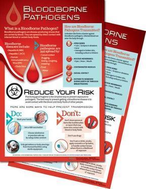 Bloodborne Pathogens Posters