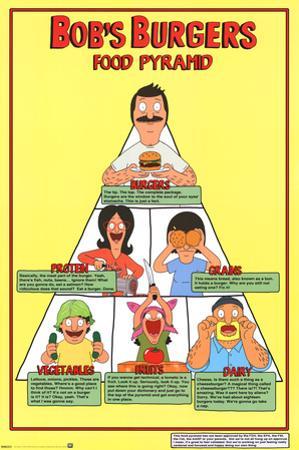 Bobs Burgers- Food Pyramid