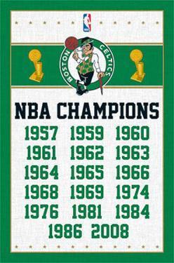 Boston Celtics NBA Champions Sports Poster