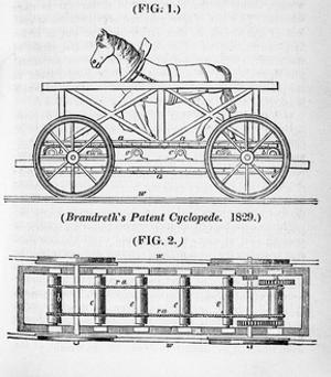 Brandreth's Horse Powered Locomotive 'Cycloped, 1829