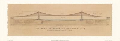 https://imgc.allpostersimages.com/img/posters/brooklyn-bridge_u-L-EQSWJ0.jpg?p=0