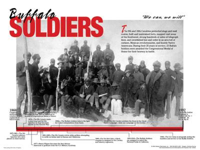 Buffalo Soldiers on the Plains - Educational Poster
