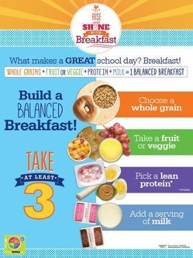 Build a Balanced Breakfast Poster