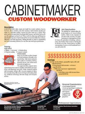 Cabinetmaker - Custom Woodworker - Educational Poster