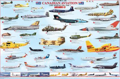 Canadian Aviation, The Modern Era