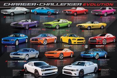 https://imgc.allpostersimages.com/img/posters/charger-challenger-evolution_u-L-F9AJ2C0.jpg?artPerspective=n