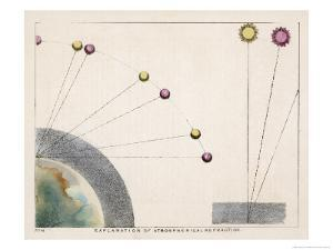 Diagram Explaining Atmospherical Refraction by Charles F. Bunt