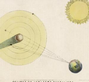 Diagram Showing an Eclipse of Jupiter's Satellites by Charles F. Bunt