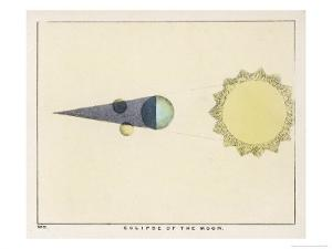 Diagram Showing an Eclipse of the Moon by Charles F. Bunt
