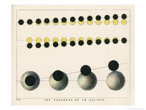 Diagram Showing the Progress of an Eclipse by Charles F^ Bunt