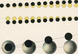 Diagram Showing the Progress of an Eclipse by Charles F. Bunt