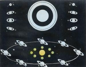 Phases of the Planet Saturn by Charles F. Bunt