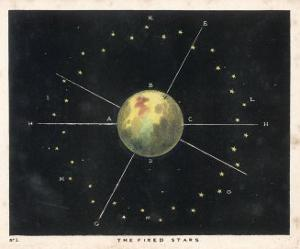 The Fixed Stars by Charles F. Bunt