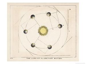The Laws of Planetary Motion by Charles F. Bunt