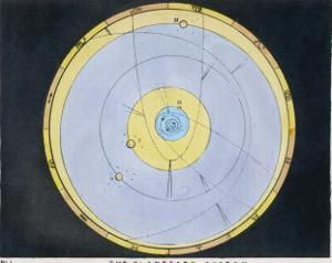 The Planetary System by Charles F. Bunt