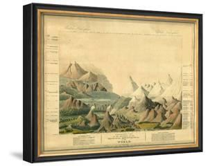 Comparative View of the Heights of the Principal Mountains in the World, c.1816 by Charles Smith