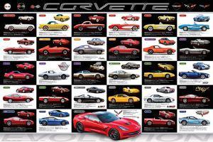 Chevrolet: Corvette- Evolution Specs